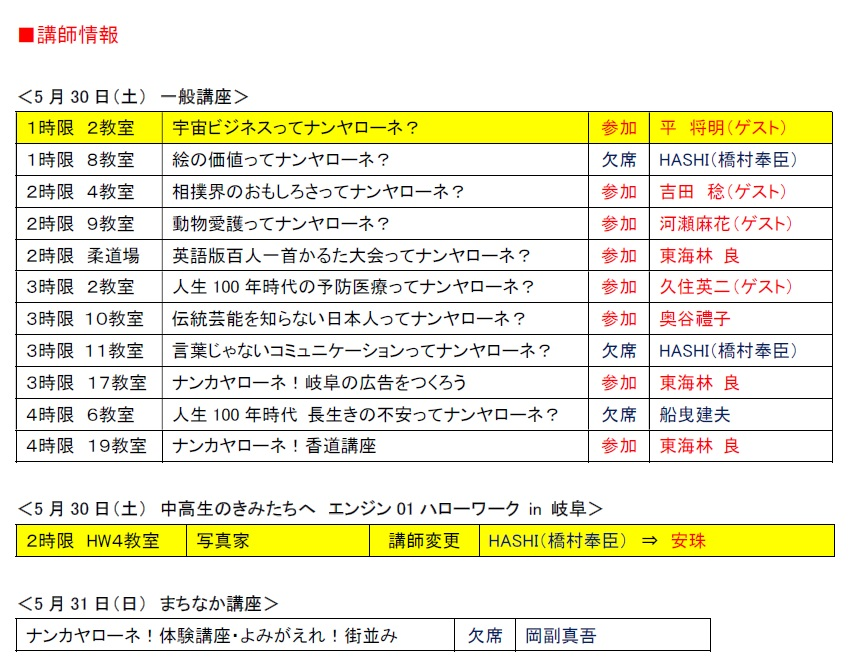 エンジン 01 岐阜
